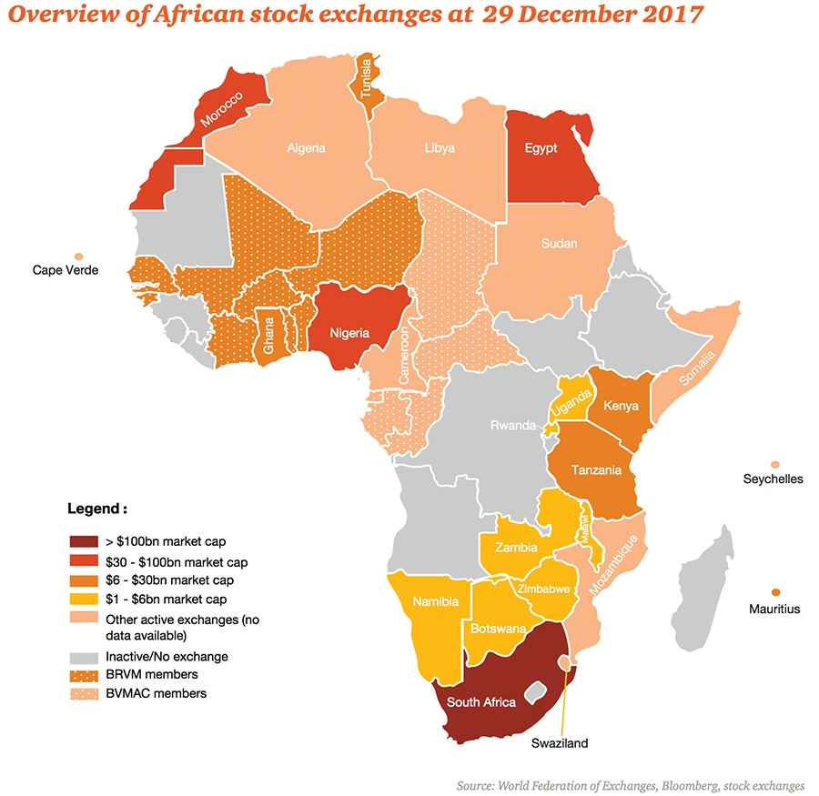Overview of African Stock Exchanges